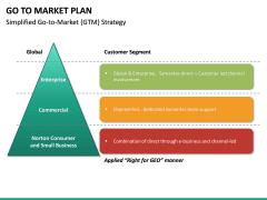 Go To Market Plan (GTM Plan) PPT Slide 56