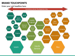 Brand Touchpoints PPT Slide 18
