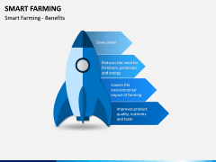 Smart Farming PPT Slide 7