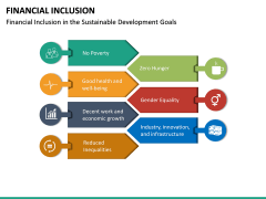 Financial Inclusion PPT Slide 33