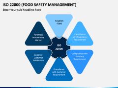 ISO 22000 PPT Slide 4