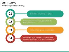 Unit Testing PPT Slide 29