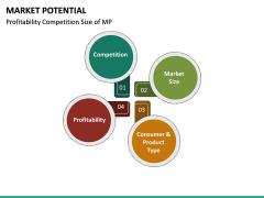 Market Potential PPT Slide 26