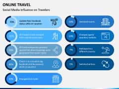 Online Travel PPT Slide 10