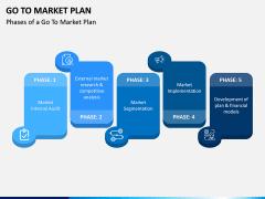 Go To Market Plan (GTM Plan) PPT Slide 1