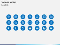 70 20 10 Model PPT Slide 17