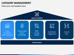 Category Management PPT Slide 10