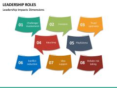 Leadership Roles PPT Slide 20