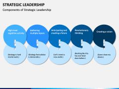 Strategic Leadership PPT Slide 3