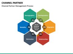 Channel Partner PPT Slide 25