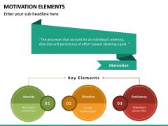 Motivation Elements PPT Slide 7
