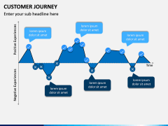 Customer Journey PPT Slide 25