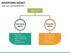 Advertising Agency PPT Slide 20