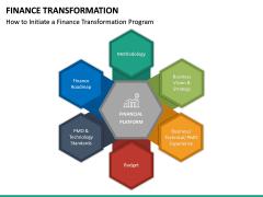 Finance Transformation PPT Slide 29
