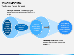 Talent Mapping PPT slide 13