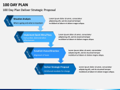 100 Day Plan PPT Slide 11