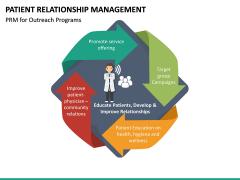 Patient Relationship Management PPT Slide 24