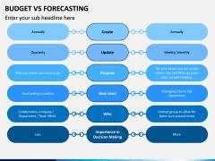 Budget Vs Forecasting PPT Slide 4
