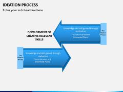 Ideation Process PPT Slide 12