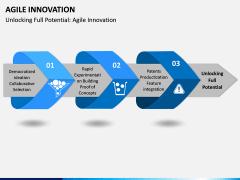 Agile Innovation PPT Slide 8