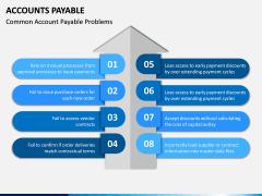 Accounts Payable PPT Slide 7