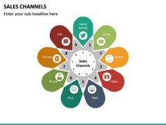Sales Channels PPT Slide 19