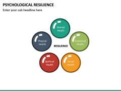 Psychological Resilience PPT Slide 22