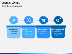 Cross Channel PPT Slide 6
