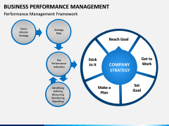 Business Performance Management PPT Slide 12