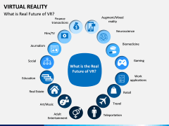 Virtual Reality PPT Slide 3