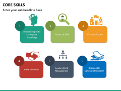 Core Skills PPT slide 20