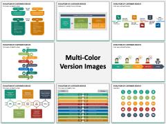 Evolution of Customer Service PPT Slide MC Combined