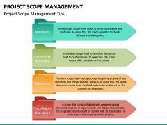 Project Scope Management PPT Slide 24