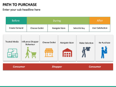 Path to Purchase PPT Slide 34