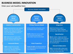 Business Model Innovation PPT Slide 3