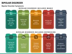 Bipolar Disorder PPT Slide 20