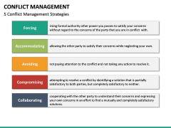 Conflict Management PPT Slide 32