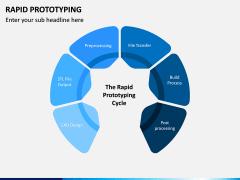 Rapid Prototyping PPT Slide 5