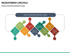 Recruitment Life Cycle PPT slide 16
