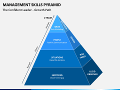 Management Skills Pyramid PPT Slide 1
