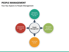 People Management PPT slide 25