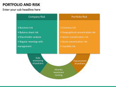 Portfolio and Risk PPT Slide 12