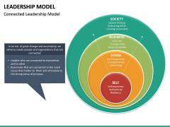 Leadership Model PPT Slide 20