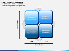 Skill Development PPT slide 10