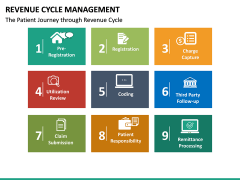 Revenue Cycle Management (RCM) PPT Slide 21