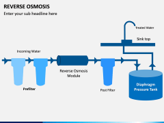 Reverse Osmosis PPT Slide 10