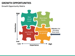 Growth Opportunities PPT Slide 17