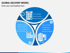 Global Delivery Model PPT Slide 3