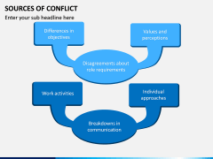 Sources of Conflict PPT Slide 8