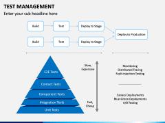 Test Management PPT slide 8